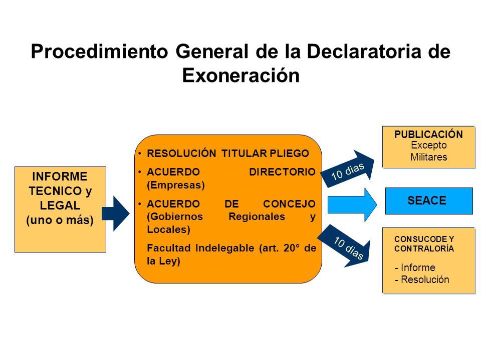 Procedimiento General de la Declaratoria de Exoneración