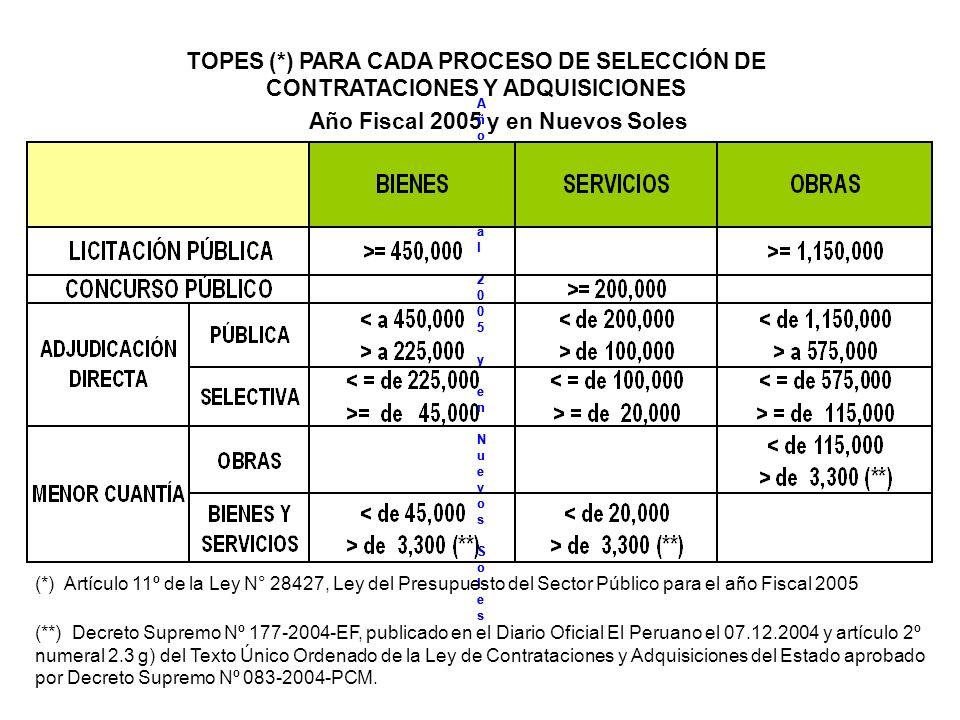 Año Fiscal 2005 y en Nuevos Soles