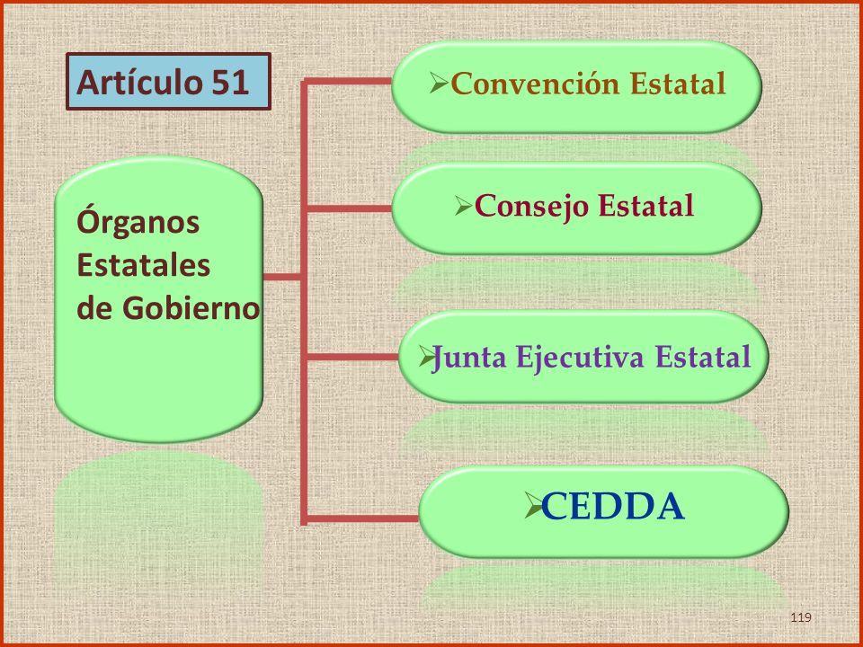 Junta Ejecutiva Estatal