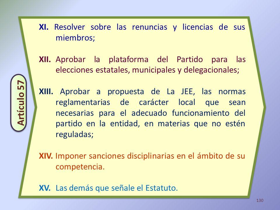XI. Resolver sobre las renuncias y licencias de sus miembros;