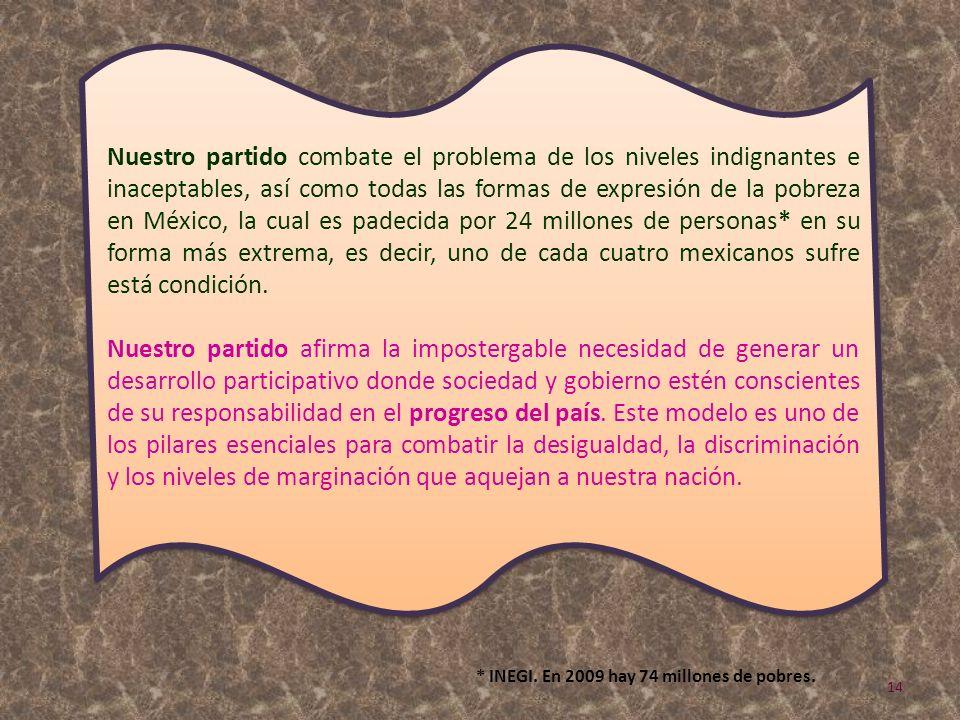 Nuestro partido combate el problema de los niveles indignantes e inaceptables, así como todas las formas de expresión de la pobreza en México, la cual es padecida por 24 millones de personas* en su forma más extrema, es decir, uno de cada cuatro mexicanos sufre está condición.