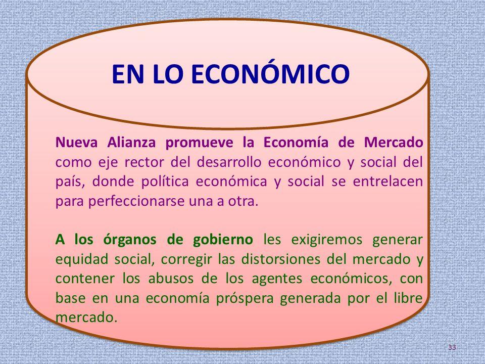 Nueva Alianza promueve la Economía de Mercado como eje rector del desarrollo económico y social del país, donde política económica y social se entrelacen para perfeccionarse una a otra.