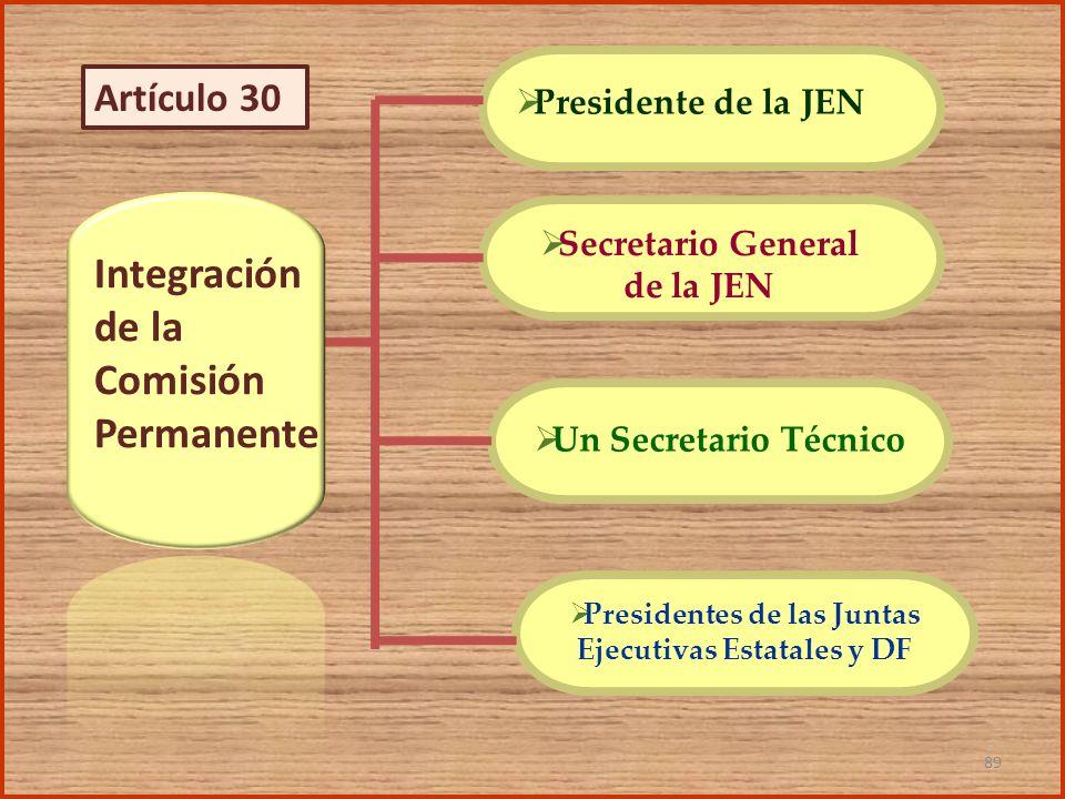 Integración de la Comisión Permanente Artículo 30 Presidente de la JEN