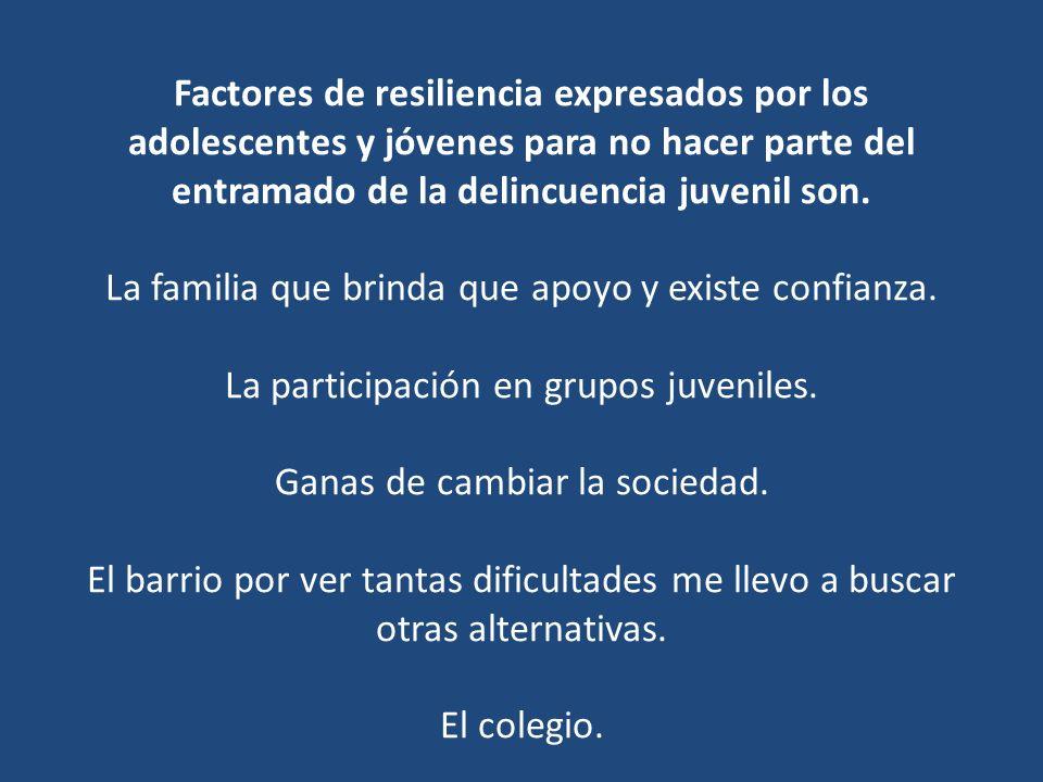 Factores de resiliencia expresados por los adolescentes y jóvenes para no hacer parte del entramado de la delincuencia juvenil son.