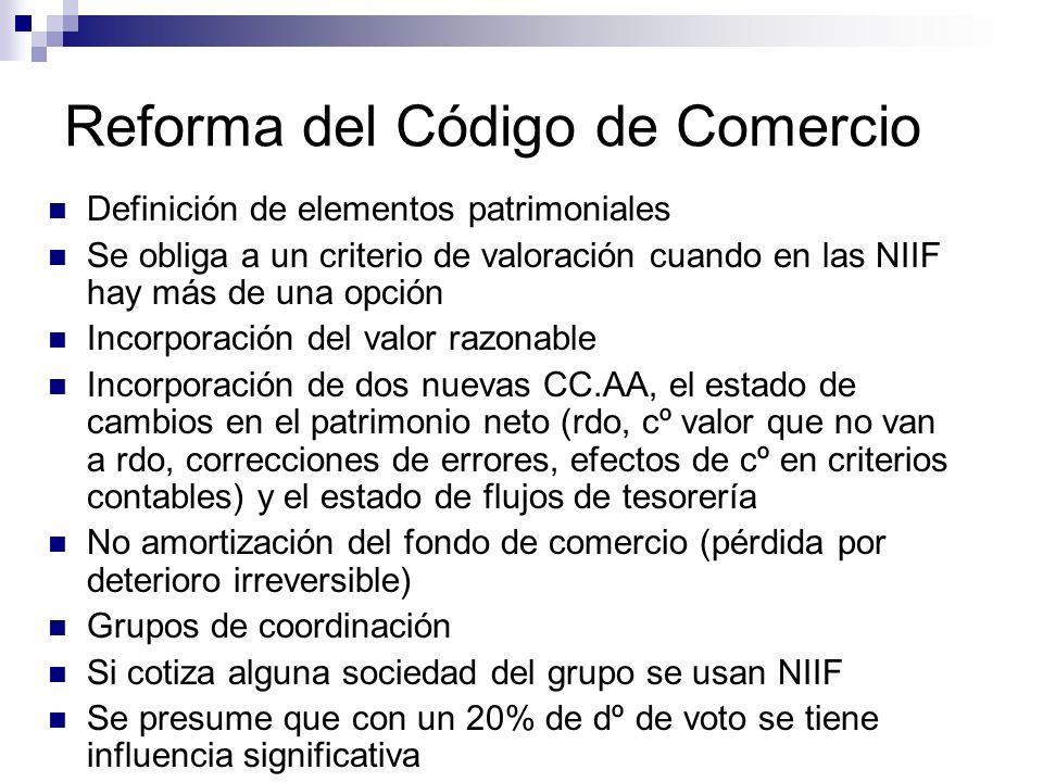 Reforma del Código de Comercio