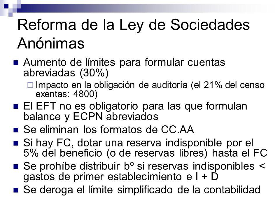 Reforma de la Ley de Sociedades Anónimas