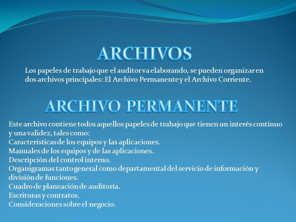 ARCHIVOS ARCHIVO PERMANENTE