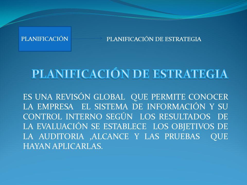 PLANIFICACIÓN DE ESTRATEGIA