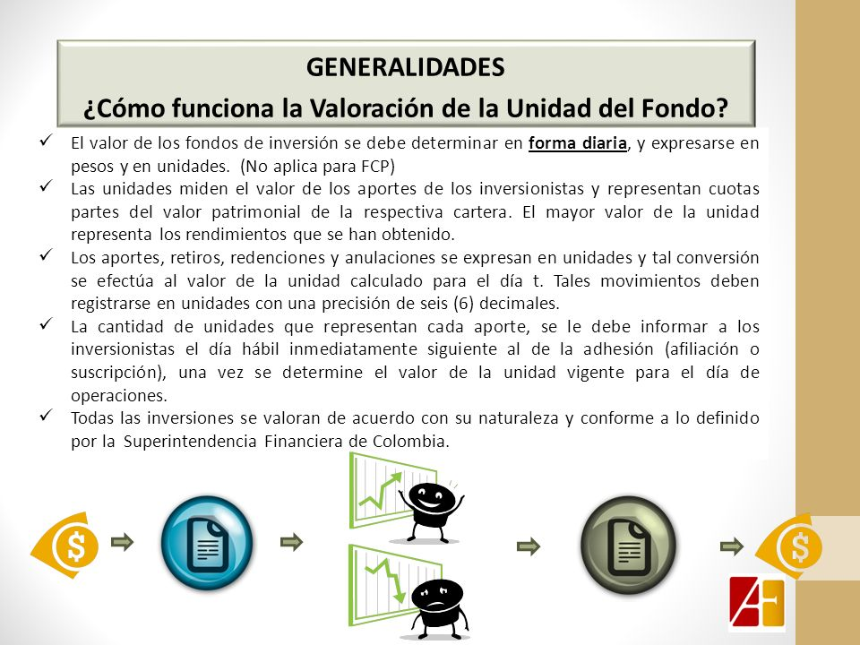 GENERALIDADES ¿Cómo funciona la Valoración de la Unidad del Fondo
