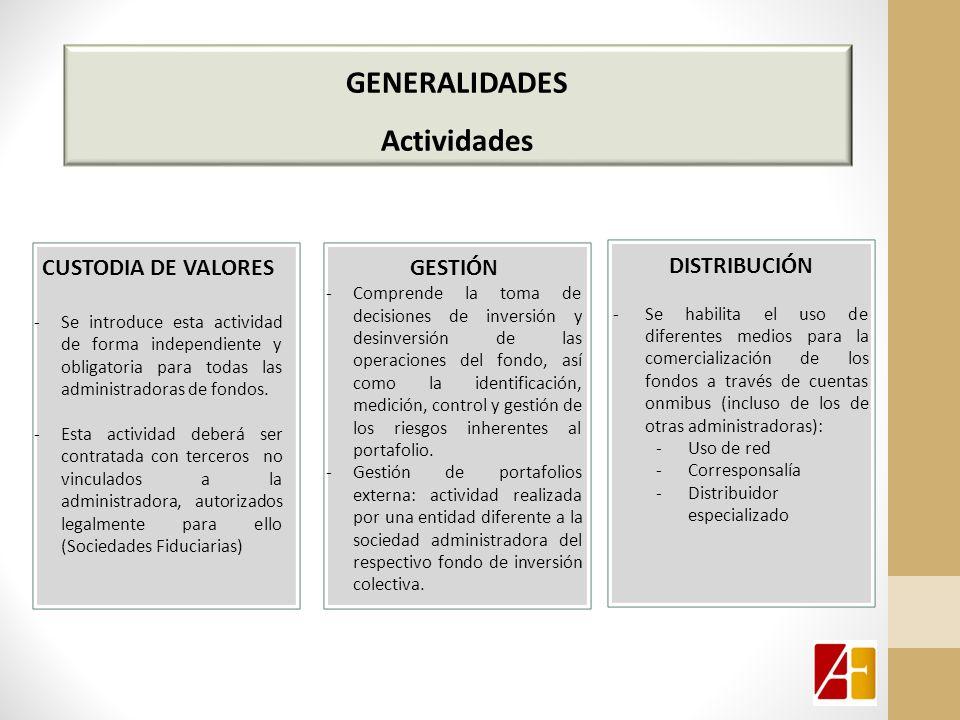 GENERALIDADES Actividades