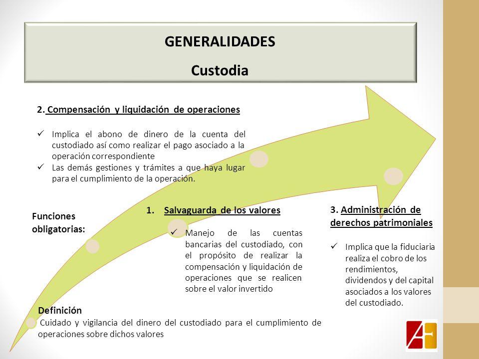 GENERALIDADES Custodia
