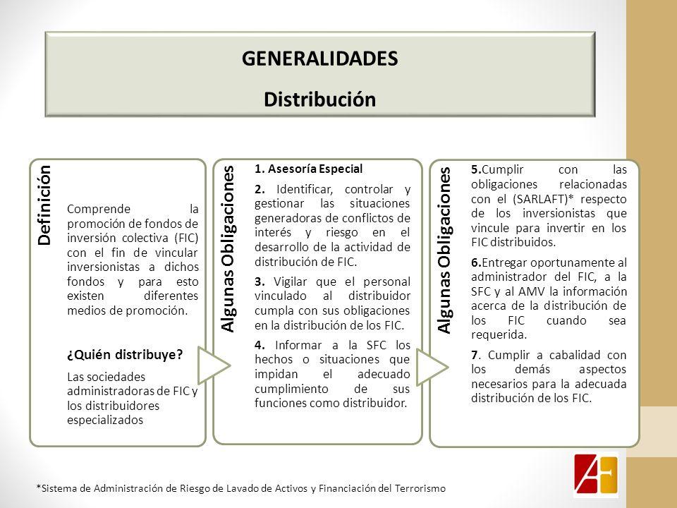 GENERALIDADES Distribución