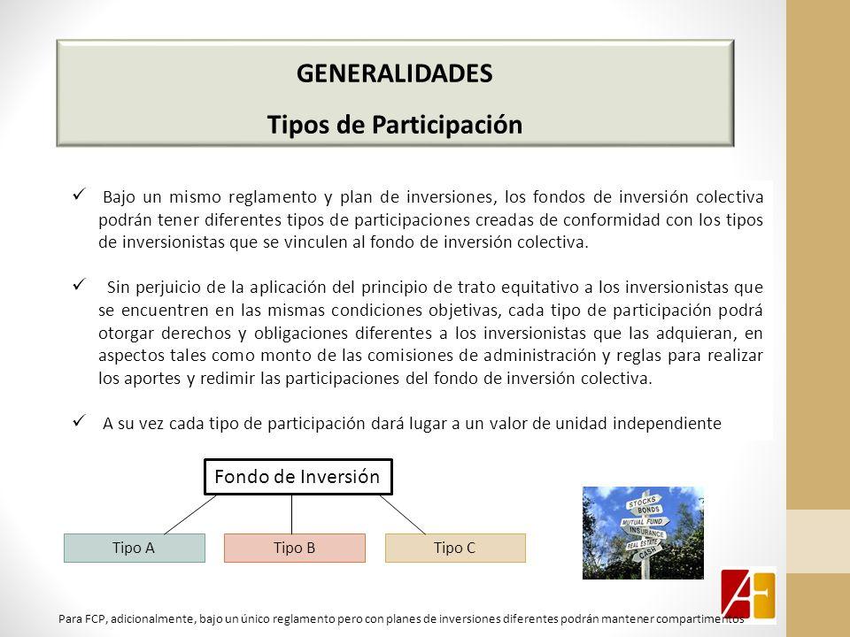 GENERALIDADES Tipos de Participación