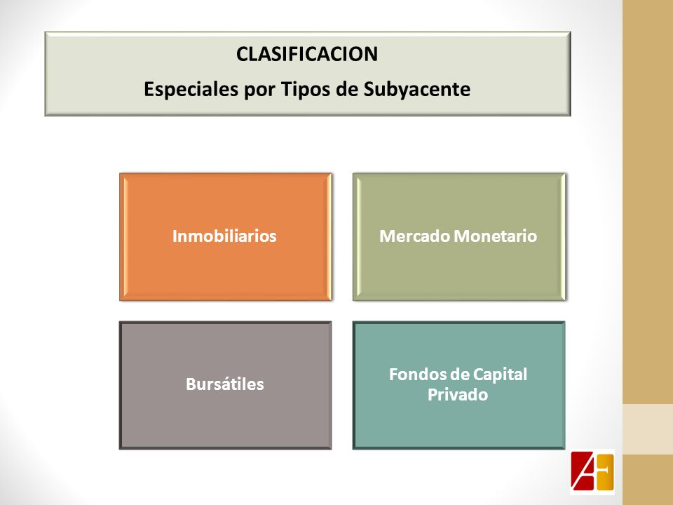 CLASIFICACION Especiales por Tipos de Subyacente