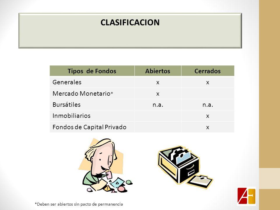 CLASIFICACION Tipos de Fondos Abiertos Cerrados Generales x