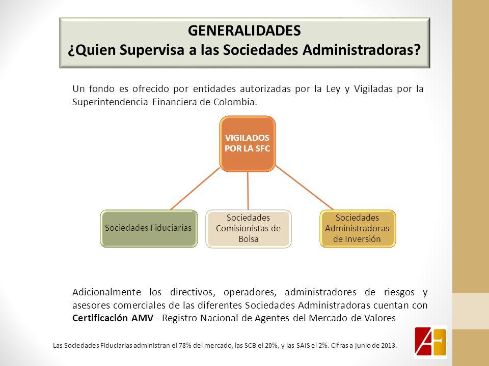 GENERALIDADES ¿Quien Supervisa a las Sociedades Administradoras