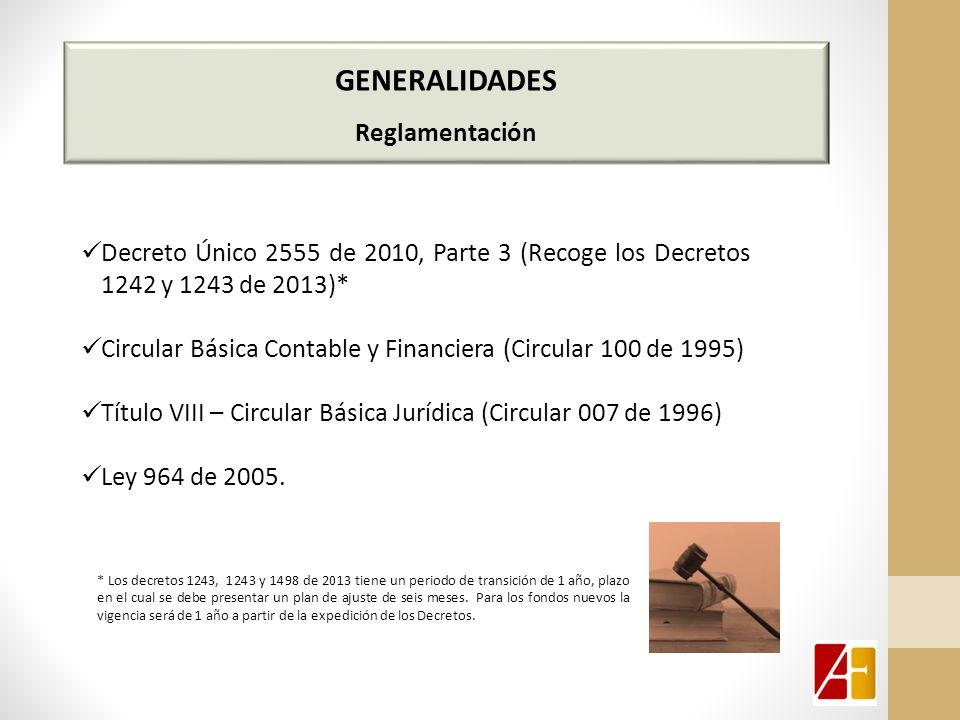 GENERALIDADES Reglamentación