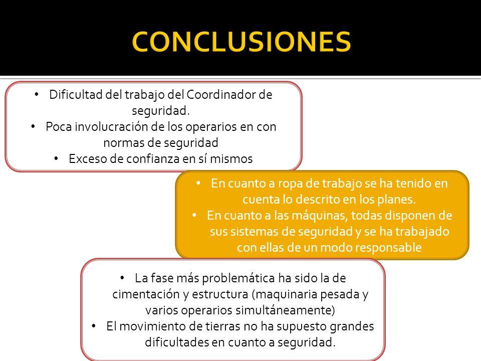 CONCLUSIONES Dificultad del trabajo del Coordinador de seguridad.