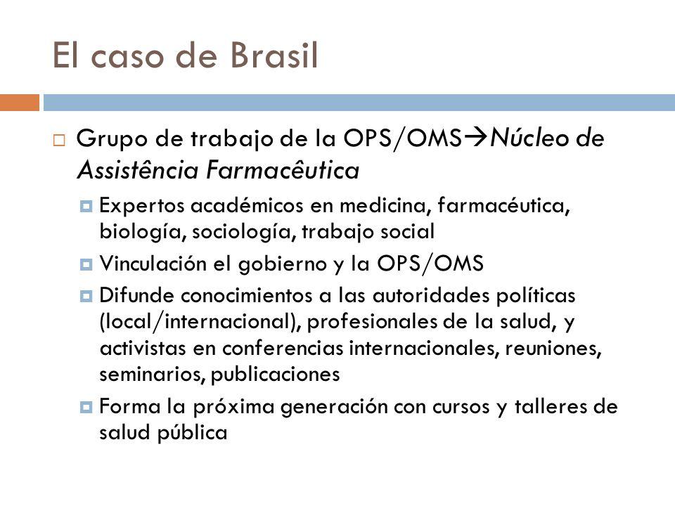 El caso de Brasil Grupo de trabajo de la OPS/OMSNúcleo de Assistência Farmacêutica.
