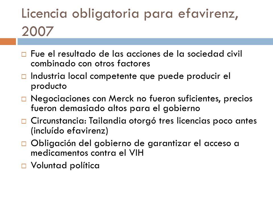 Licencia obligatoria para efavirenz, 2007