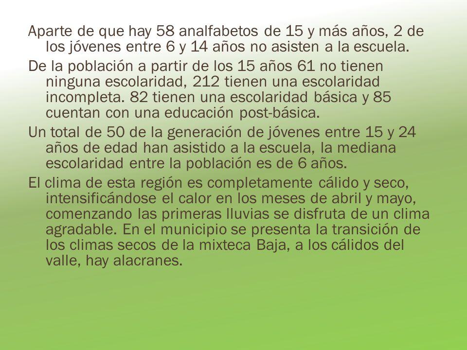 Aparte de que hay 58 analfabetos de 15 y más años, 2 de los jóvenes entre 6 y 14 años no asisten a la escuela.