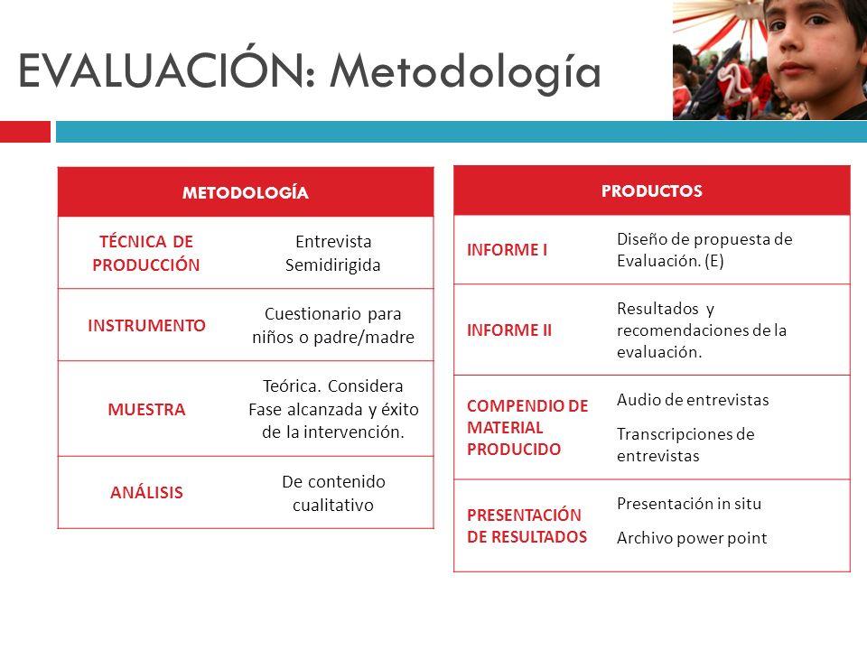 EVALUACIÓN: Metodología
