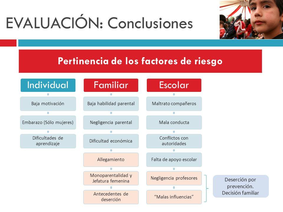 EVALUACIÓN: Conclusiones