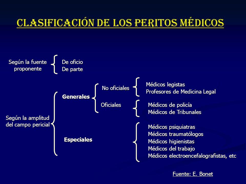 Clasificación de los Peritos Médicos