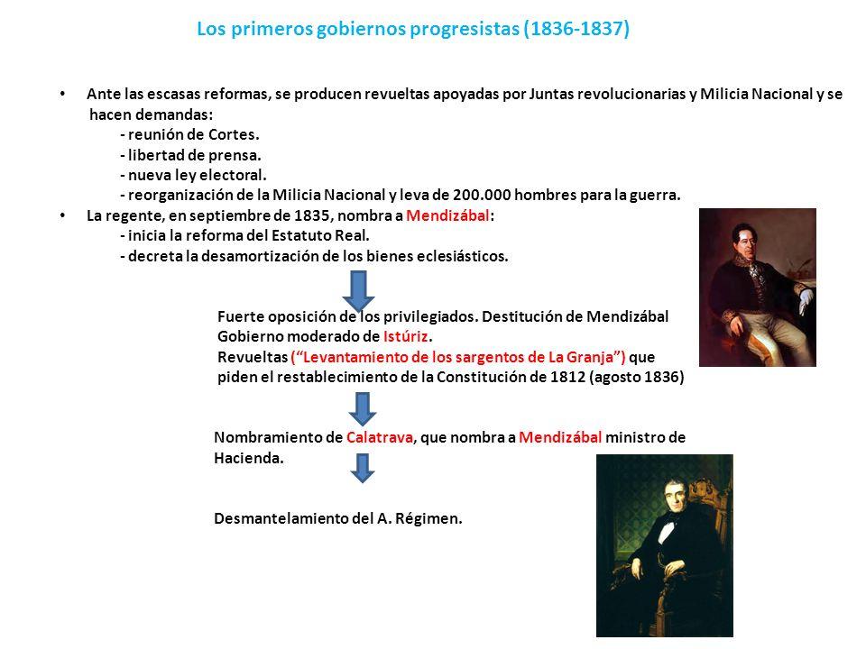Los primeros gobiernos progresistas (1836-1837)