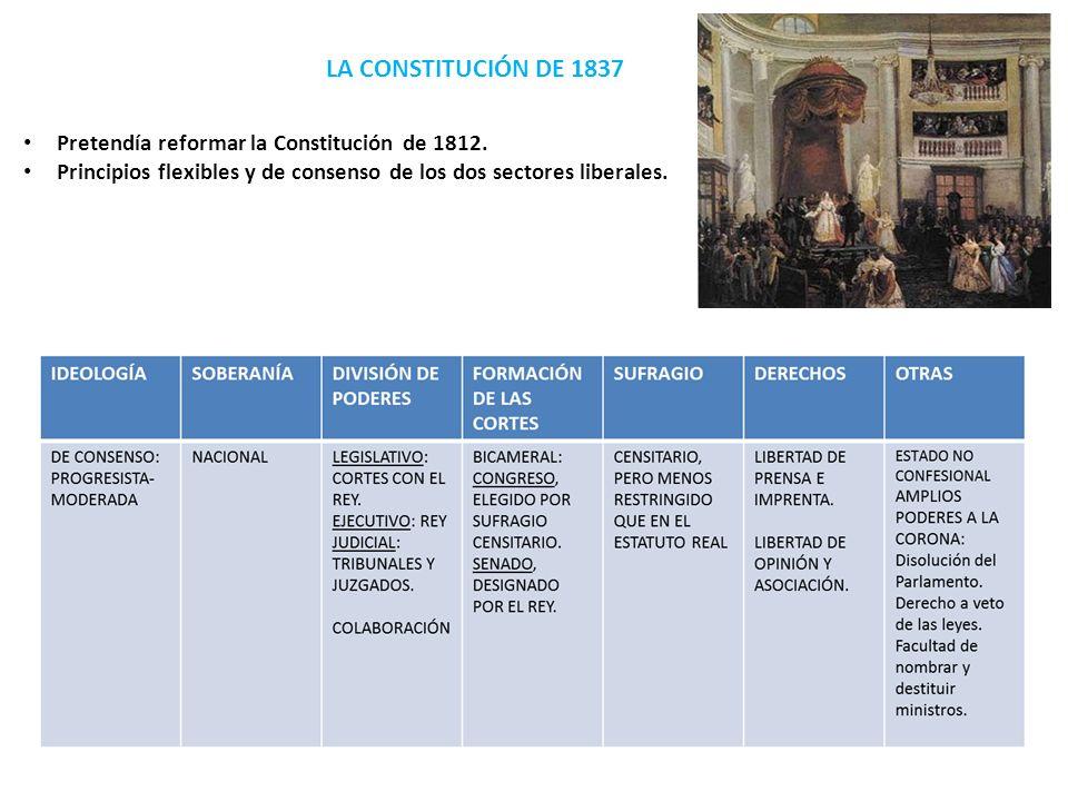 LA CONSTITUCIÓN DE 1837 Pretendía reformar la Constitución de 1812.