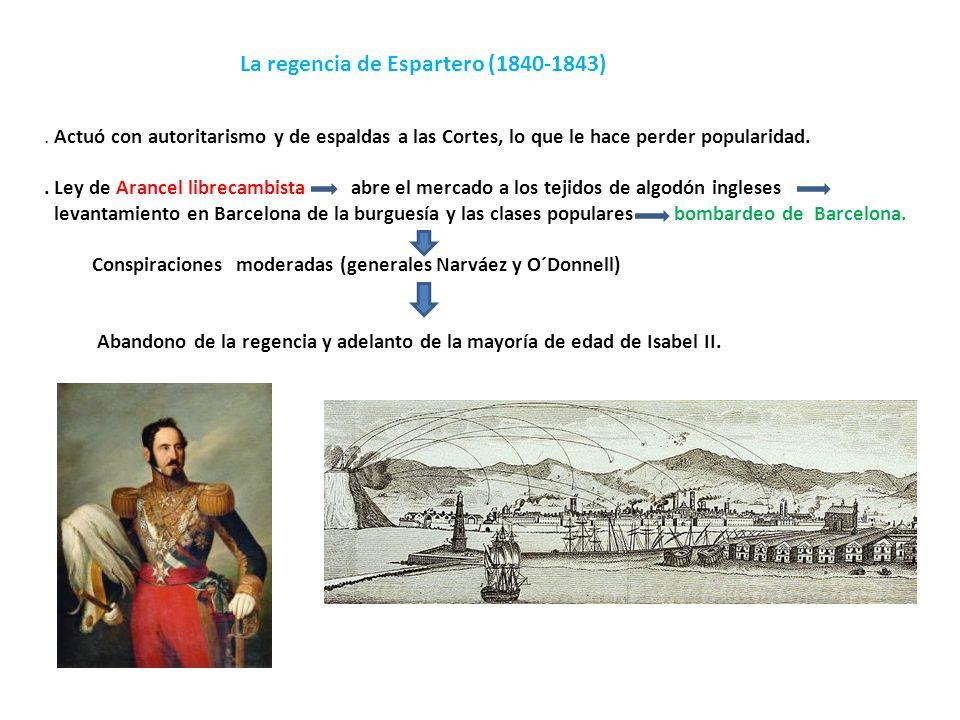 La regencia de Espartero (1840-1843)
