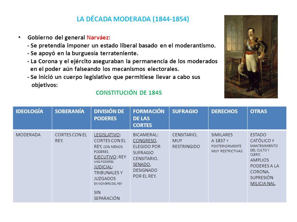 LA DÉCADA MODERADA (1844-1854) Gobierno del general Narváez: