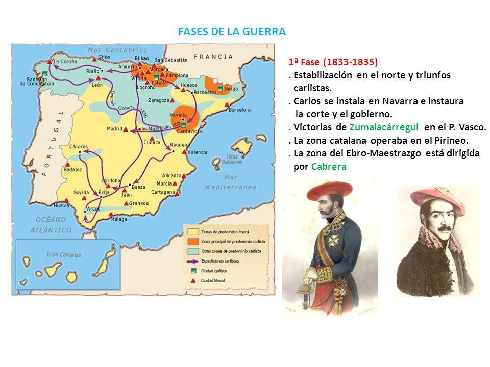 FASES DE LA GUERRA 1ª Fase (1833-1835)