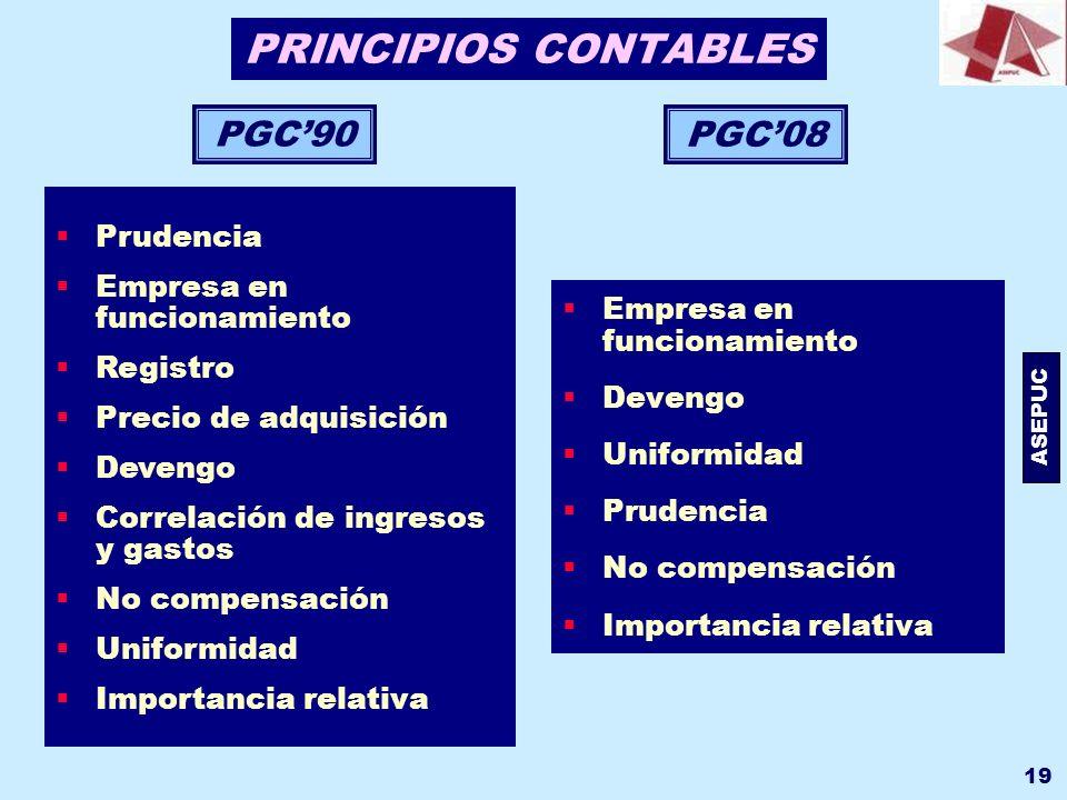 PRINCIPIOS CONTABLES PGC'90 PGC'08 Prudencia Empresa en funcionamiento