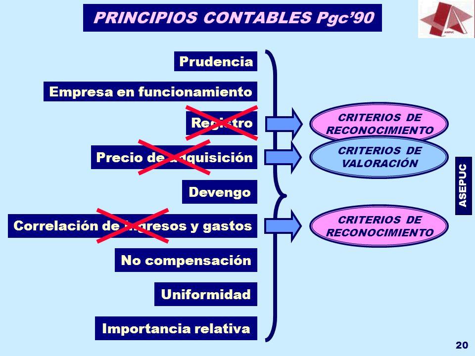 PRINCIPIOS CONTABLES Pgc'90