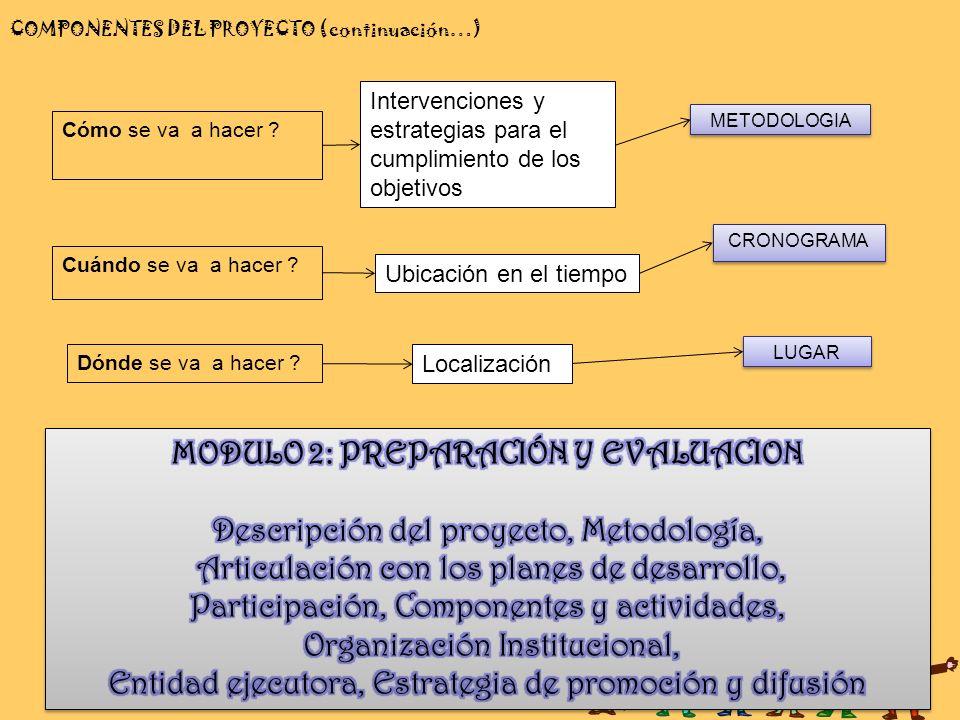 MODULO 2: PREPARACIÓN Y EVALUACION