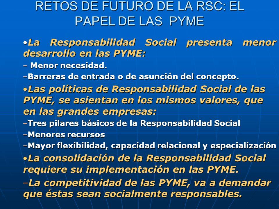 RETOS DE FUTURO DE LA RSC: EL PAPEL DE LAS PYME