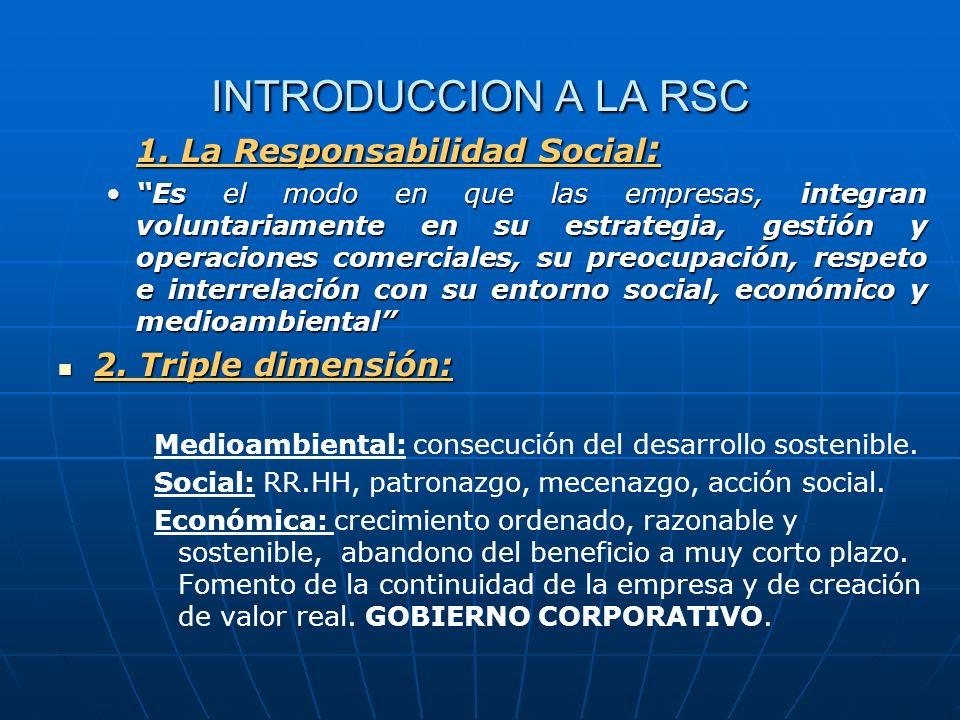 INTRODUCCION A LA RSC 1. La Responsabilidad Social:
