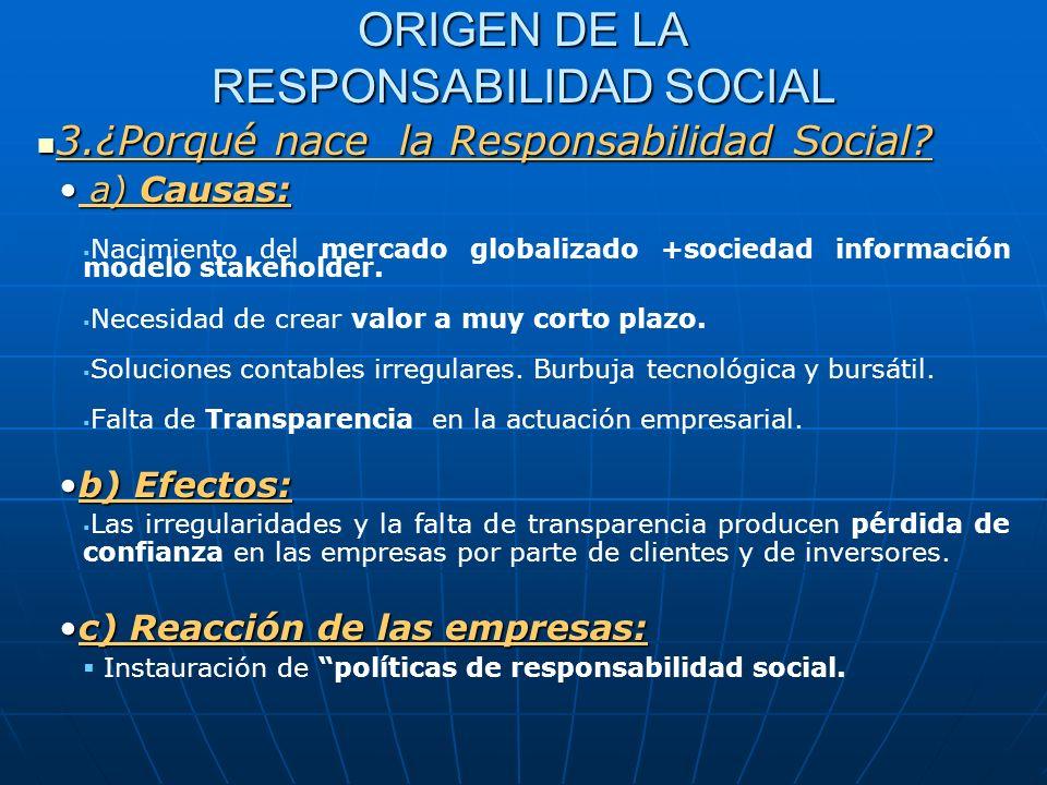 ORIGEN DE LA RESPONSABILIDAD SOCIAL