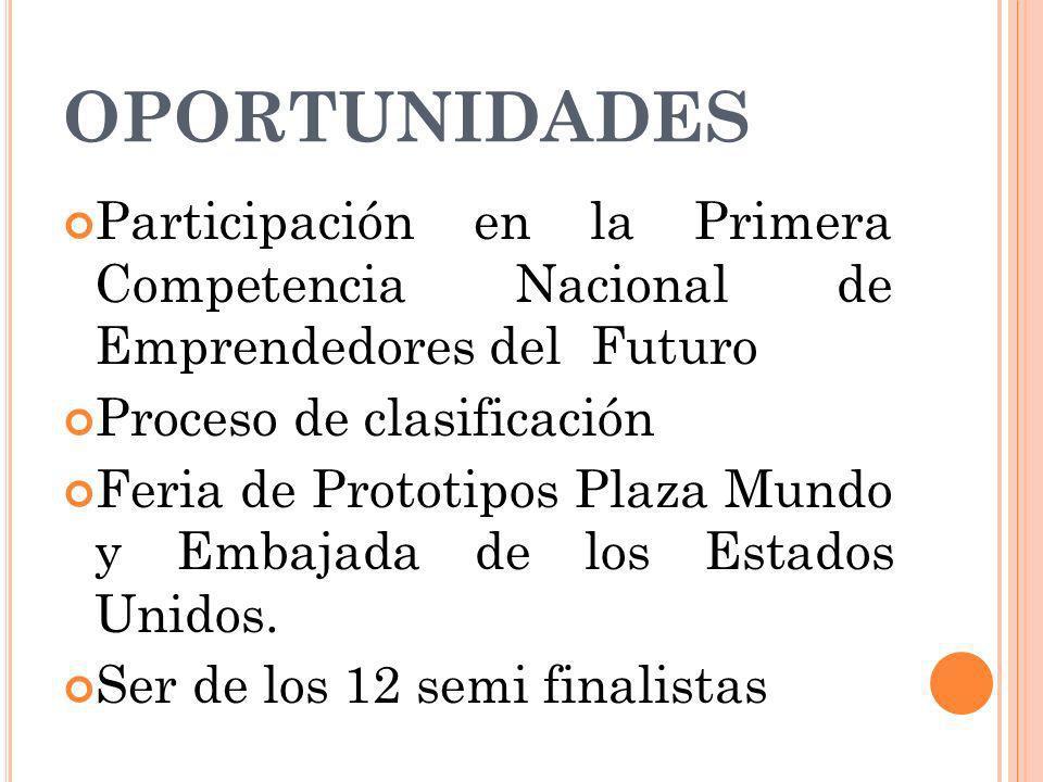 OPORTUNIDADES Participación en la Primera Competencia Nacional de Emprendedores del Futuro. Proceso de clasificación.