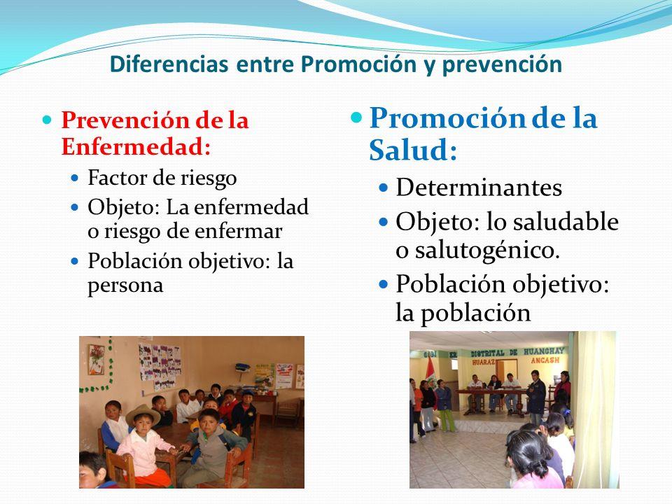 Promoci n de la salud y prevenci n de la enfermedad ppt for Diferencia entre yeso y escayola
