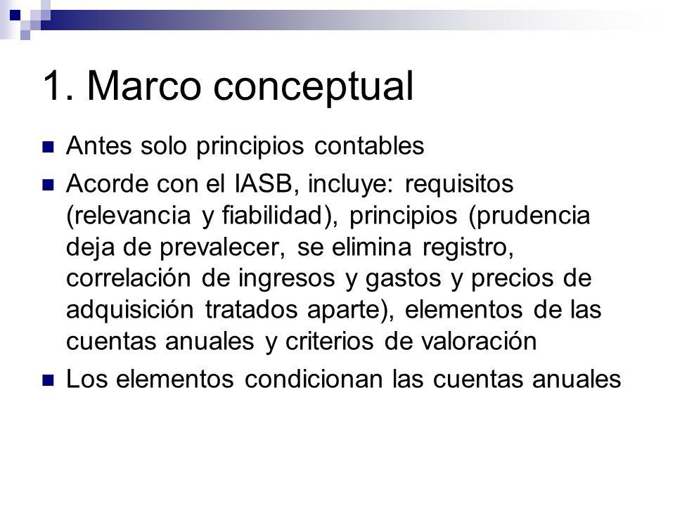 1. Marco conceptual Antes solo principios contables
