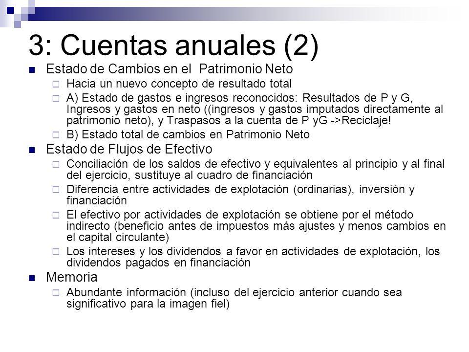 3: Cuentas anuales (2) Estado de Cambios en el Patrimonio Neto