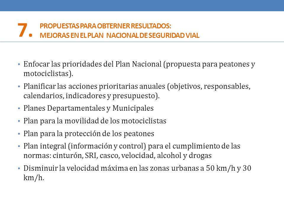 7. PROPUESTAS PARA OBTERNER RESULTADOS: