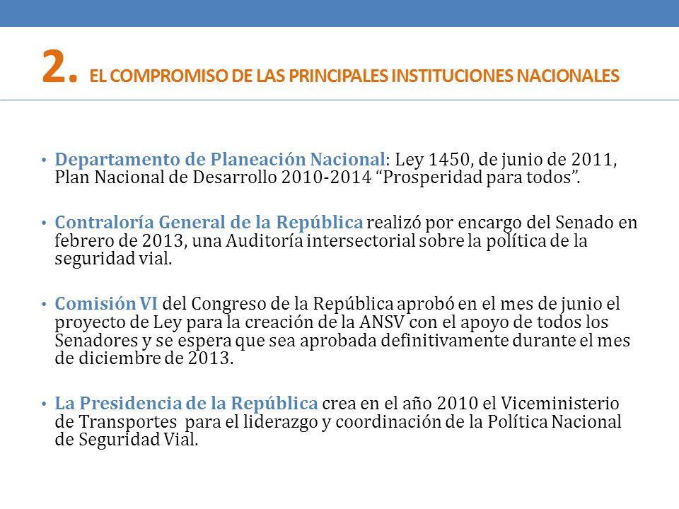 2. EL COMPROMISO DE LAS PRINCIPALES INSTITUCIONES NACIONALES