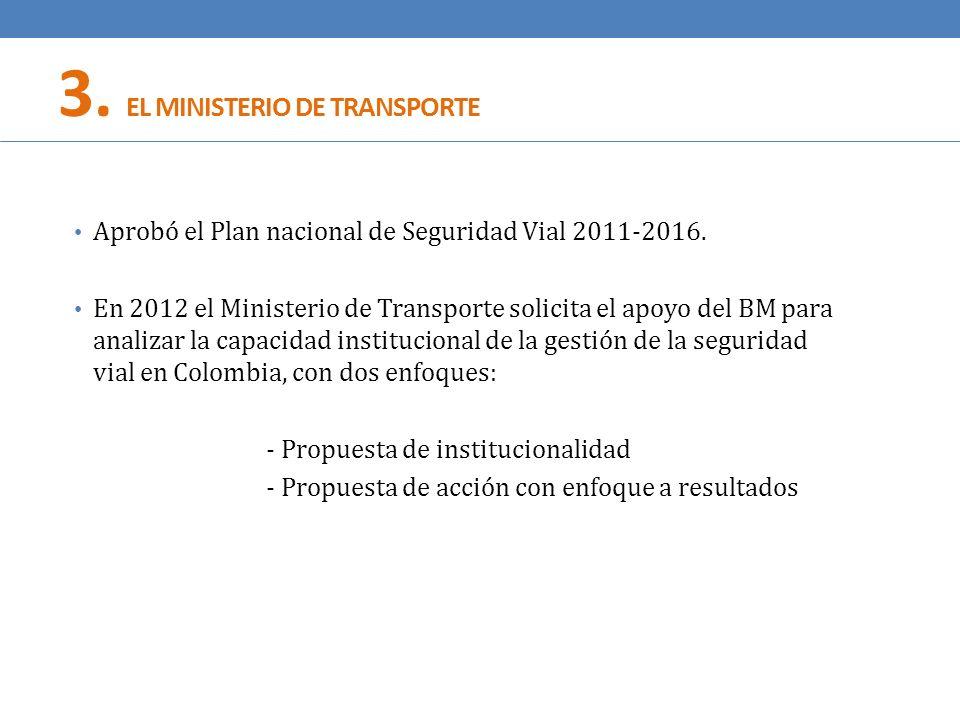 3. EL MINISTERIO DE TRANSPORTE