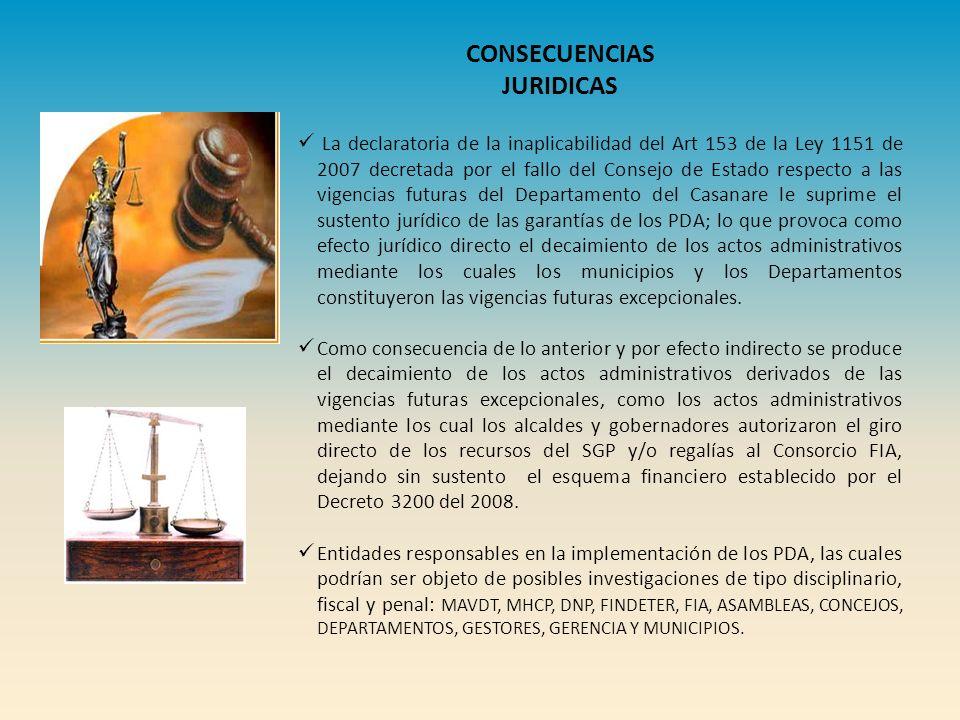 CONSECUENCIAS JURIDICAS