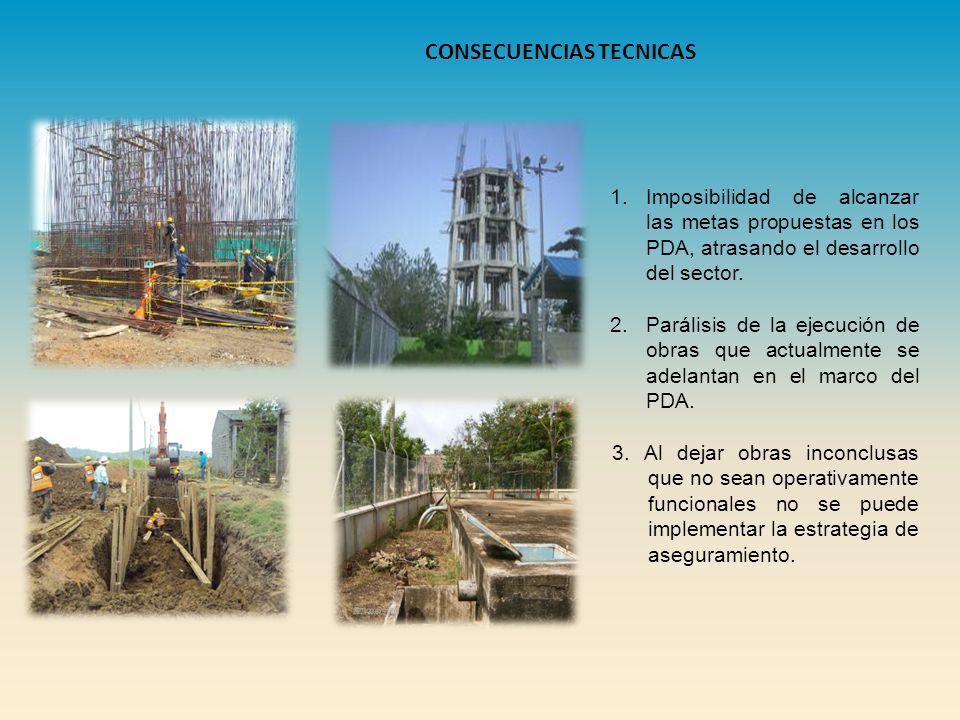 CONSECUENCIAS TECNICAS
