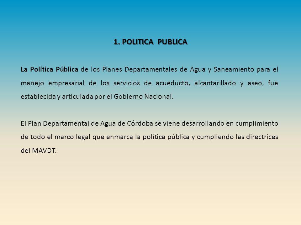 1. POLITICA PUBLICA