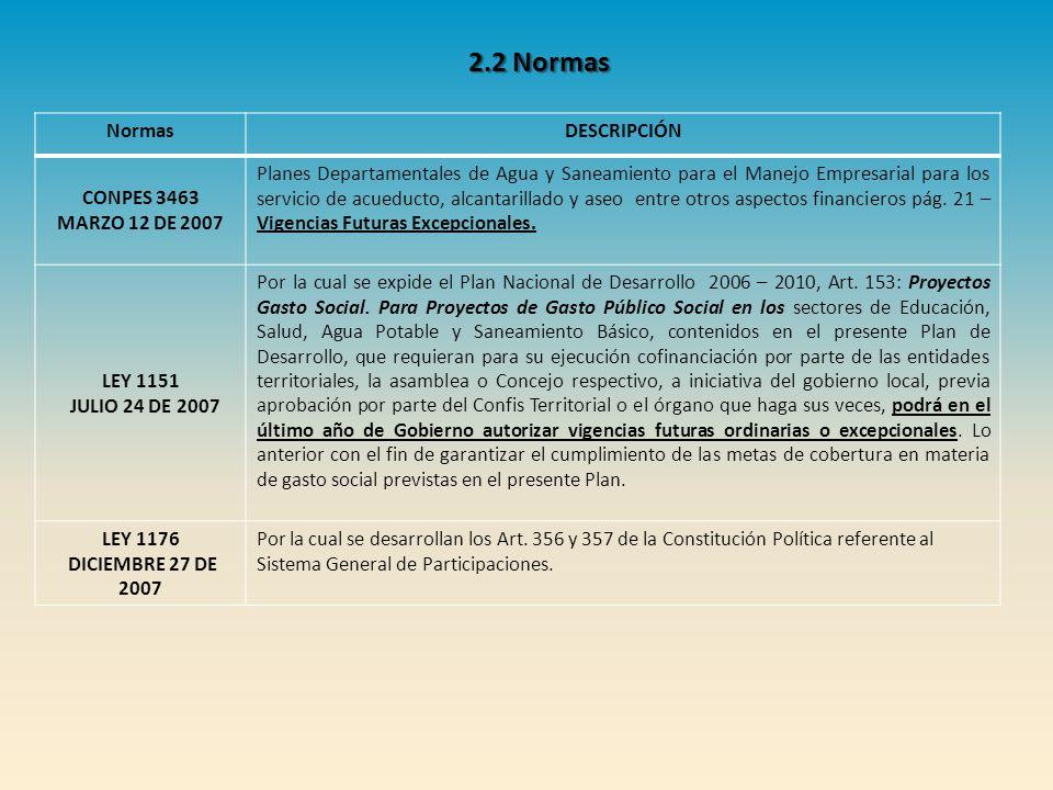 2.2 Normas Normas DESCRIPCIÓN CONPES 3463 MARZO 12 DE 2007